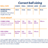 Exercise Ball Sizing Chart